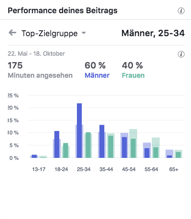 AGV Backes und Wolff Top-Zielgruppen_MSM_MEDIEN_SAAR_MOSEL_SAARLAND_FERNSEHEN_1_ED_SAAR