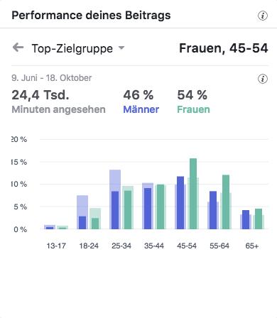 Saar Küchen Neuer Mitarbeiter Top-Zielgruppen_MSM_MEDIEN_SAAR_MOSEL_SAARLAND_FERNSEHEN_1_ED_SAAR