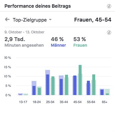 SaarVV Jobticket Top-Zielgruppen_MSM_MEDIEN_SAAR_MOSEL_SAARLAND_FERNSEHEN_1_ED_SAAR