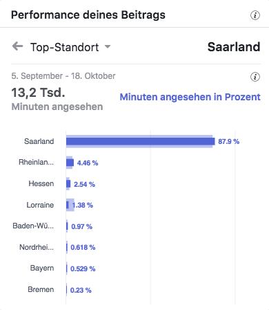 Saarlandtherme Kompletter Rundgang Top Standort_MSM_MEDIEN_SAAR_MOSEL_SAARLAND_FERNSEHEN_1_ED_SAAR