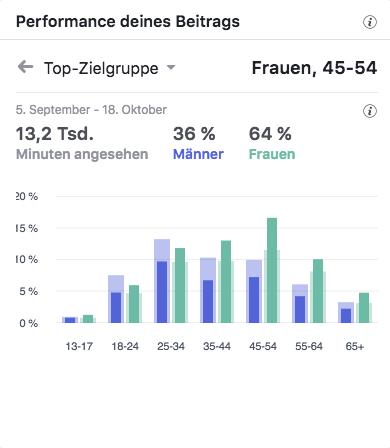 Saarlandtherme Kompletter Rundgang Top-Zielgruppen_MSM_MEDIEN_SAAR_MOSEL_SAARLAND_FERNSEHEN_1_ED_SAAR