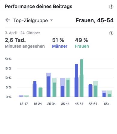 Autoglas Saarbrücken 25 JahreTop-Zielgruppen_MSM_MEDIEN_SAAR_MOSEL_SAARLAND_FERNSEHEN_1_ED_SAAR