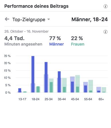 Cinestar Hinter den Kulissen Top-Zielgruppen_MSM_MEDIEN_SAAR_MOSEL_SAARLAND_FERNSEHEN_1_ED_SAAR