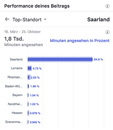 Dirk Lange Haarverlängerung Top Standort_MSM_MEDIEN_SAAR_MOSEL_SAARLAND_FERNSEHEN_1_ED_SAAR