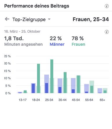 Dirk Lange Haarverlängerung Top-Zielgruppen_MSM_MEDIEN_SAAR_MOSEL_SAARLAND_FERNSEHEN_1_ED_SAAR