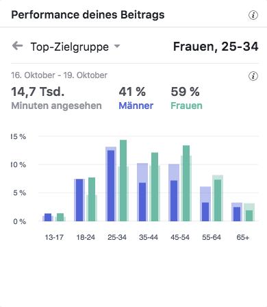 Globus Saarlouis Scan and Go Top-Zielgruppen_MSM_MEDIEN_SAAR_MOSEL_SAARLAND_FERNSEHEN_1_ED_SAAR