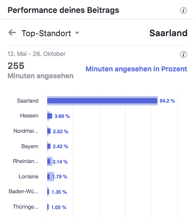 Immobilie St Wendel : Wendeliving Top Standort_MSM_MEDIEN_SAAR_MOSEL_SAARLAND_FERNSEHEN_1_ED_SAAR