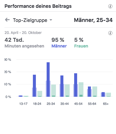 Motorenbau Schumann Top-Zielgruppen_MSM_MEDIEN_SAAR_MOSEL_SAARLAND_FERNSEHEN_1_ED_SAAR