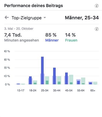 Rittersbacher Skoda Zentrum Top-Zielgruppen_MSM_MEDIEN_SAAR_MOSEL_SAARLAND_FERNSEHEN_1_ED_SAAR