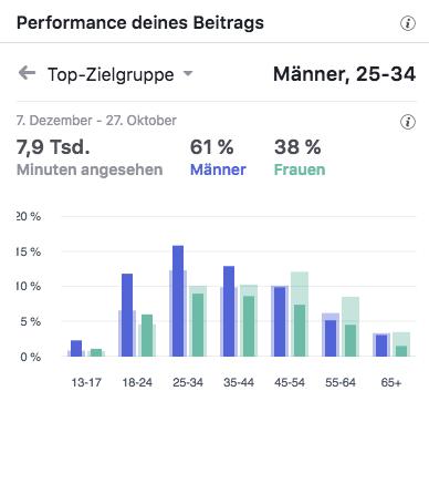 Saturn Saarbrücken großes Gewinnspiel Galaxy A3 Top-Zielgruppen_MSM_MEDIEN_SAAR_MOSEL_SAARLAND_FERNSEHEN_1_ED_SAAR