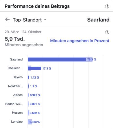 Schmidt Küchen Rundgang 2016 Top Standort_MSM_MEDIEN_SAAR_MOSEL_SAARLAND_FERNSEHEN_1_ED_SAAR