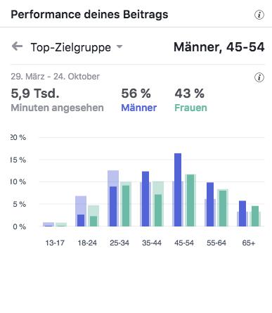 Schmidt Küchen Rundgang 2016 Top-Zielgruppen_MSM_MEDIEN_SAAR_MOSEL_SAARLAND_FERNSEHEN_1_ED_SAAR