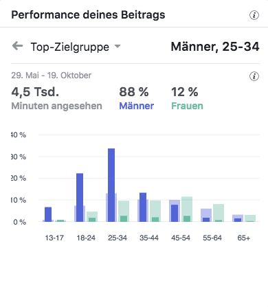 Sport Rech Rundgang Schuhe Top-Zielgruppen_MSM_MEDIEN_SAAR_MOSEL_SAARLAND_FERNSEHEN_1_ED_SAAR